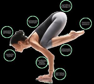 yoga pose hot yoga markham
